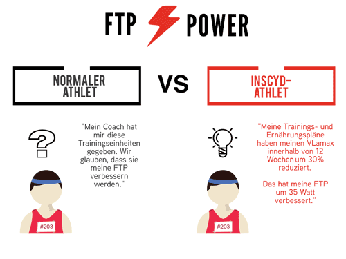 001 ftp power